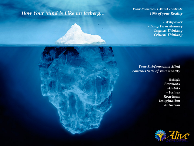 Consciousness Iceberg-small