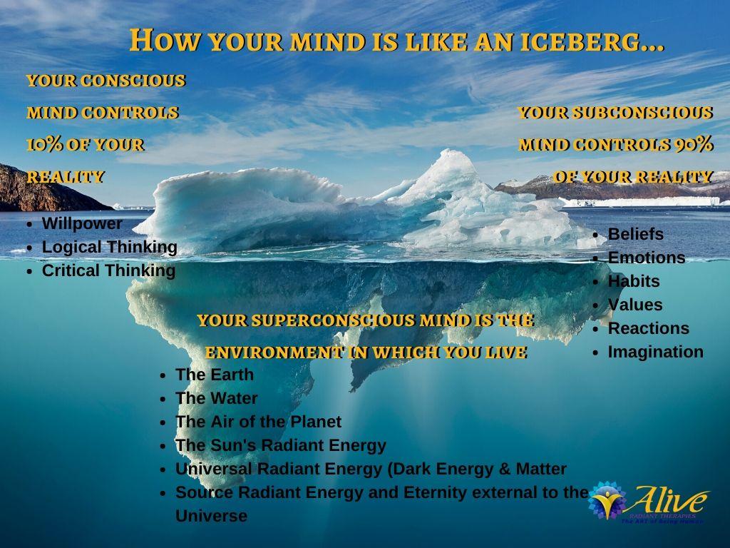 IcebergRevised